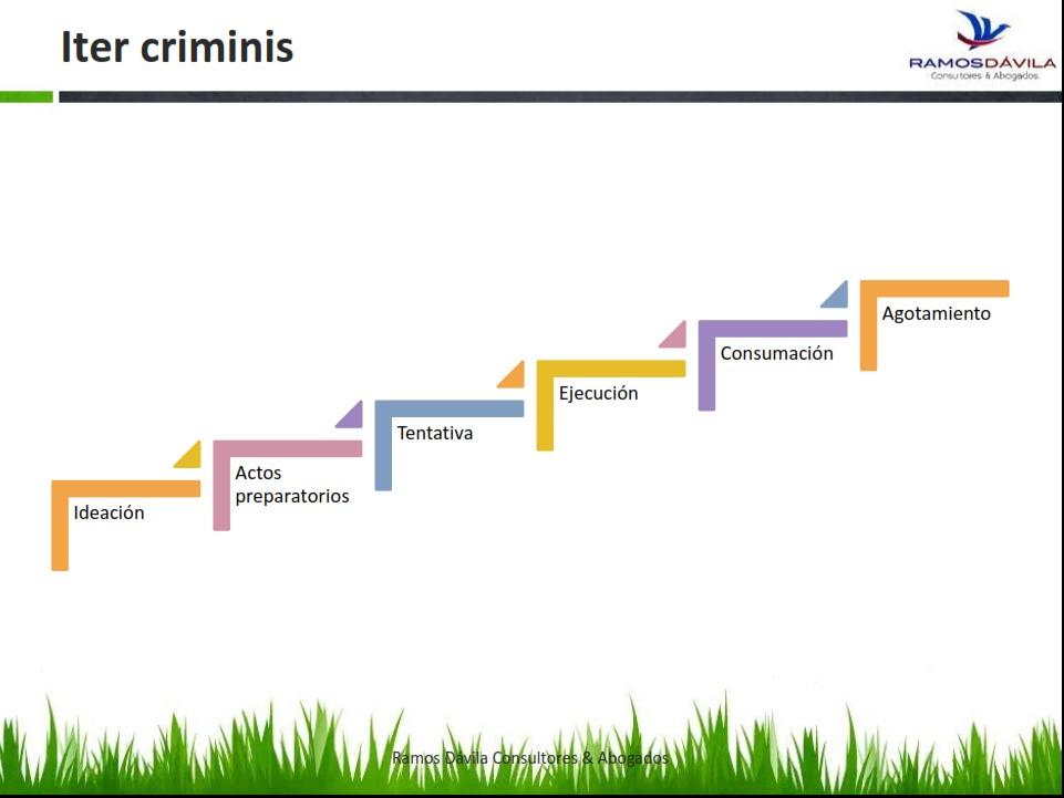 post-iter-criminis-14-10-2016